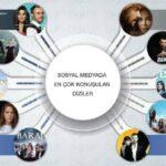 Топ самых популярных турецких сериалов в социальных сетях