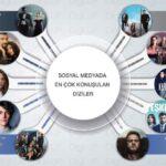 Топ 10 самых популярных турецких сериалов